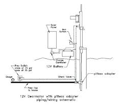well pump wiring schematic warrantycoin co well pump wiring schematic manual deep well pump here is a a schematic diagram of a motorized