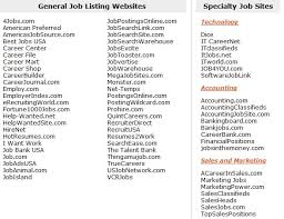 Resume Rabbit Custom Resume Rabbit Reviews Sample Professional Letter Formats