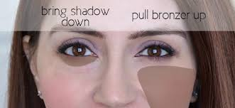 making undereye bags recede with makeup