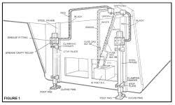 wiring diagram for 5th wheel trailer landing gear red black click to enlarge