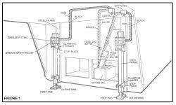 5th wheel wiring diagram just another wiring diagram blog • wiring diagram for 5th wheel trailer landing gear red black rh etrailer com 5th wheel wiring harness diagram jayco 5th wheel wiring diagram