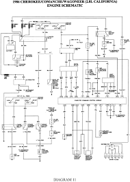 diagram likewise 1999 jeep tj wiring diagram as well 1990 chevrolet jeep tj radio wiring diagram 1986 cherokee wiring diagram wiring diagrams rh boltsoft net