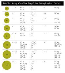 round table linen sizing chart