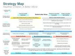 Fundraising Plan Template Strategic Plan Presentation Templates Strategy Planning