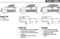 Crew Cab vs Quad Cab - Difference and Comparison | Diffen