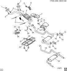 1994 camaro v6 engine diagrams 1994 auto wiring diagram database 96 camaro 3800 v6 engine diagram 96 auto wiring diagram schematic on 1994 camaro v6 engine