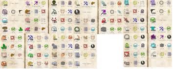 thaumcraft cheat sheet 1 7 10 thaumcraft 4 4 1 aspect list and cheat sheet minecraft