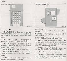 dome light radio stopped working toyota nation forum toyota  at How To Open Panel Fuse Box Toyota Corolla 2004