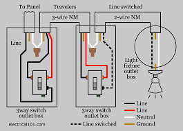 light fixture wiring diagram on 3 way light switch with outlet Home Wiring Diagrams Switch Outlet 3 way switch wiring electrical 101 rh electrical101 com