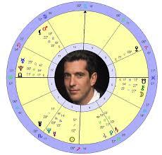 Jfk Birth Chart John Fitzgerald Kennedy Jr Astrodienst