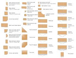 floor plan symbols. Image Result For Cabinet Top View On Floor Plan Symbols