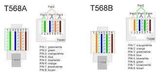 t568b wiring diagram patch panel 32 wiring diagram images wiring t568a t568b cat 5 wiring t568a or t568b tia eia 568b diagram u2022 wiring diagrams