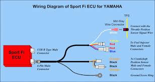 yamaha rs 100 wiring diagram images kawasaki kz750 cafe racer yamaha wiring diagram yamaha crypton z wiring diagram zen