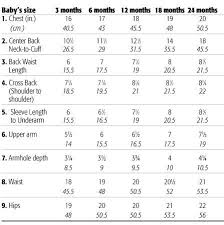 Chest Size Chart Baby Size Chart Newborn Measurements Head 14in 35 6 Cm