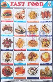 Junk Food Chart Fast Food Chart Number 159 Minikids In