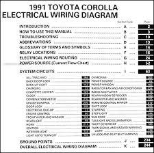 corolla wiring diagram wiring diagrams 1997 toyota corolla wiring diagram wire