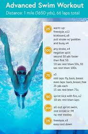 3 swimming workouts for every skill level beginner swimming workout interate swimming workout