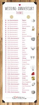 19th anniversary traditional gift unique wedding anniversary gifts 1st to the 90th