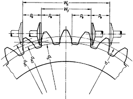 Involute Tooth Design Measurement Over Multiple Teeth Or Base Tangent Length