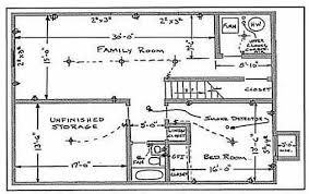 electrical drawing for permit the wiring diagram electrical drawing for permit nest wiring diagram electrical drawing