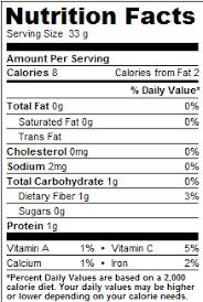 alfalfa radish sprouts nutrition facts