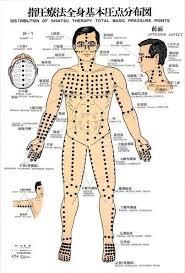 Shiatsu Tsubo Chart 73 Extraordinary Shiatsu Massage Chart