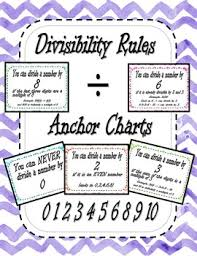Math Divisibility Rules Chart No Hassle Math Divisibility Rules Wall Anchor Charts