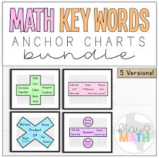 Math Operations Key Words Chart Math Key Words Posters Anchor Charts