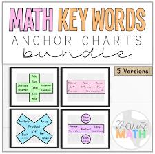 Math Key Words Posters Anchor Charts