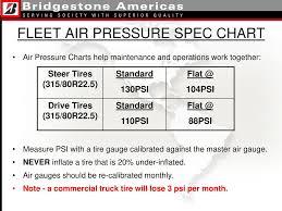 Truck Tire Pressure Chart Meeting Agenda The Impact Of Tire Cost The Impact Of Tire
