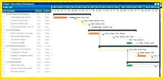 Construction Project Schedule Template Excel Program Timeline Template Excel