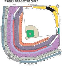 Chicago Cubs Seating Chart Seat Numbers Cubs Field Mesa
