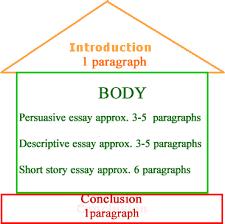 Argument Essay Introduction Matrix Education