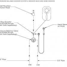 bath hand showers the perfect bath shower diverter valve diagram velo thermostatic shower valve