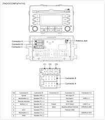 kia radio wiring harness wiring diagrams best radio wiring kia forum western star radio wiring harness click image for larger version sorento