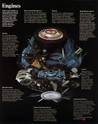 chrysler s engines defined c a plymouth brochure cites chrysler s 1968 engines defined c a plymouth brochure cites unsilenced air cleaners