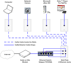 cat5e poe wiring wiring diagram schematic name Poe Cat5 Wiring at Cat5e Poe Wiring Diagram