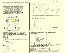 PEOI Chemistry I