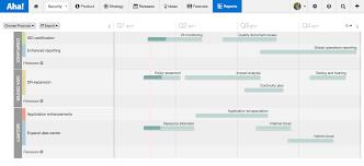 Development Roadmap Template What Is A Product Roadmap Template Aha