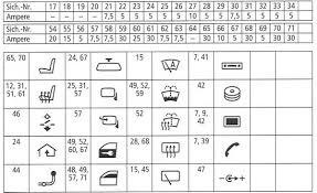 bmw x3 fuse diagram wiring diagram site bmw x3 fuse diagram wiring diagram data 2008 bmw x3 fuse box diagram 07 bmw x3