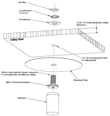 what is a ceiling mount wifi antenna ceiling mount antenna installation diagram