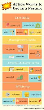 Cover Letter Resume Format Tips Best Resume Format Tips Resume