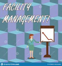 Handwriting Text Facility Management Concept Meaning