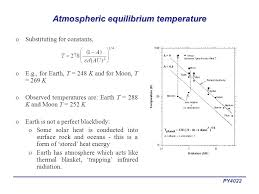 8 py4022 atmospheric equilibrium