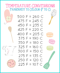 Fahrenheit To Celsius Chart For Cooking Oven Temperatures Conversion Online Charts Collection