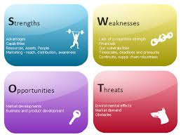 software for creating swot analysis diagrams   swot analysis    swot matrix  swot matrix  swot