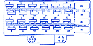 wiring diagram 1996 jeep grand cherokee fuse panel diagram zj 1998 jeep cherokee wiring diagrams pdf at Wiring Diagram For 1993 Jeep Grand Cherokee