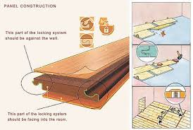 tongue or groove which to install