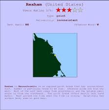 Rexham Surf Forecast And Surf Reports Massachusetts Usa