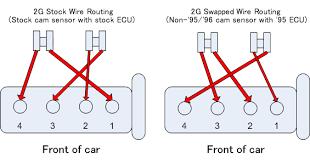 Mitsubishi Forklift 4 Cylinder Firing Order ✓ Mitsubishi Car